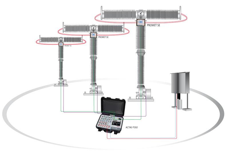 ACTAS P360 Leistungsschalter